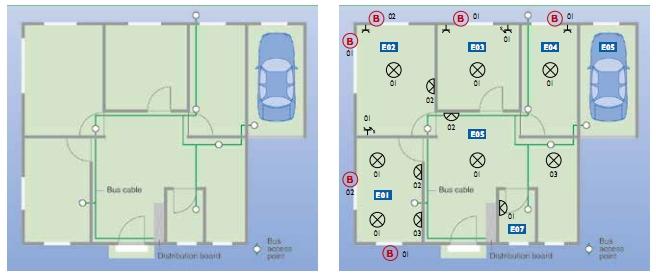 Schema Elettrico Label B50t : Knx project design linee guida di p d arrigo